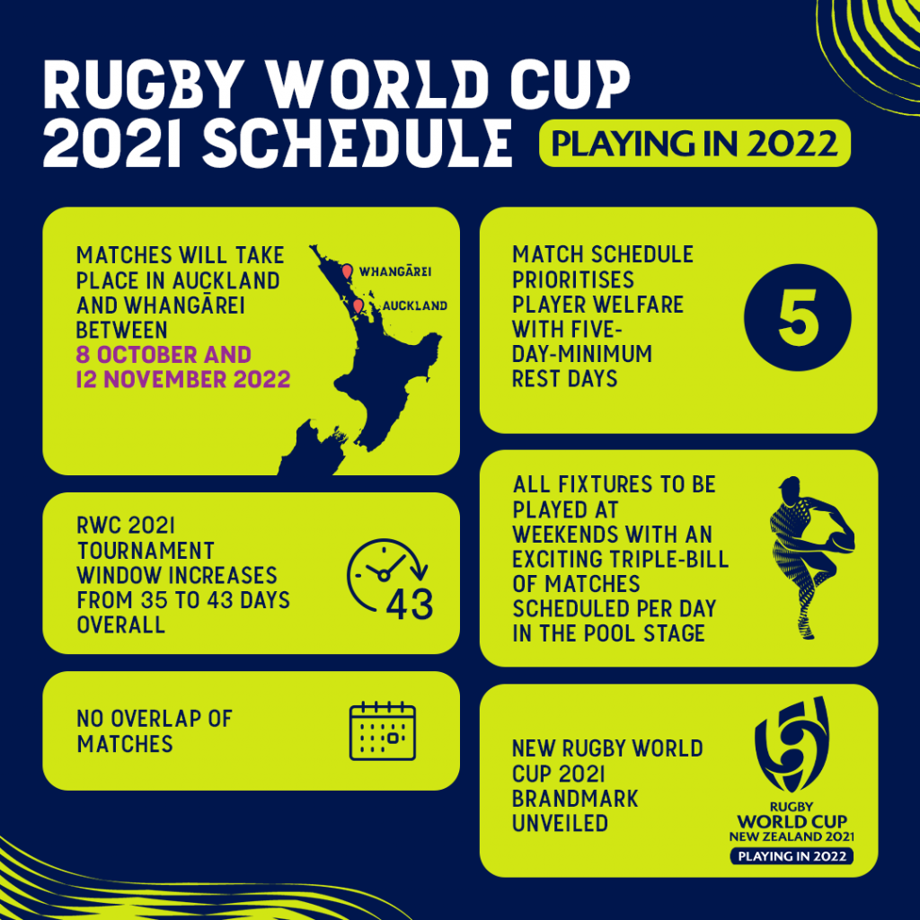 2021 Rugby World Cup Dates Confirmed!